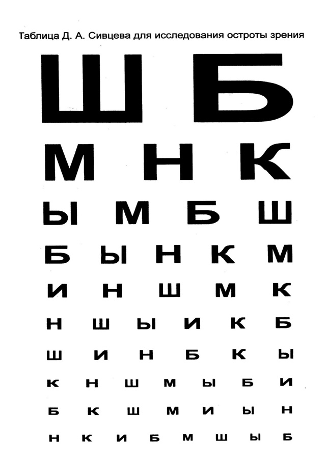 Упражнения для восстановления зрения по методу Бейтса: Шичко