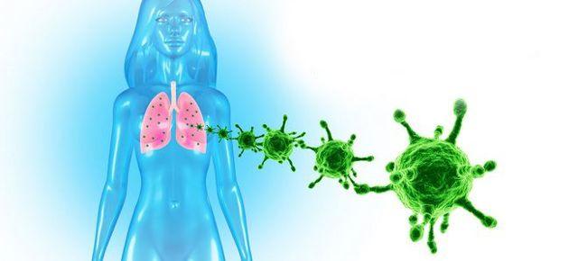 Саркоидоз легких: лечение, 2 степени, симптомы, как лечить