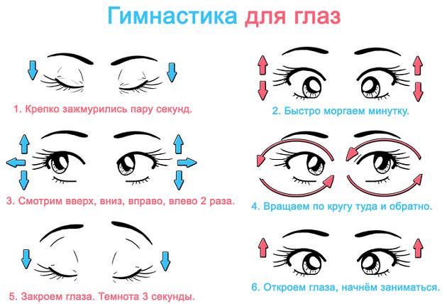 Упражнения для глаз для улучшения зрения: при близорукости
