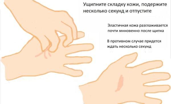 Тургор кожи лица: как повысить, в домашних условиях