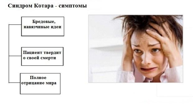 Синдром Котара: симптомы, причины, лечение, признаки