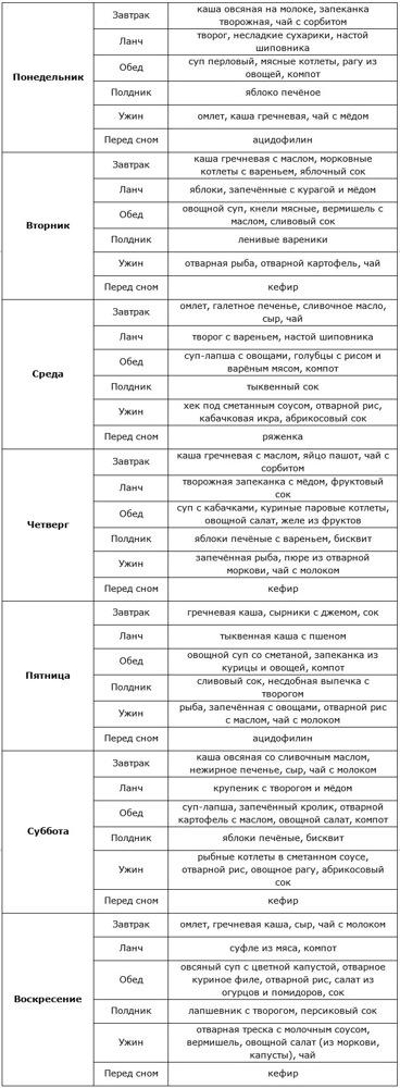 Жирная печень: причины и последствия, лечение, как лечить
